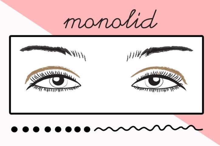 cách trang điểm mắt đẹp nhất
